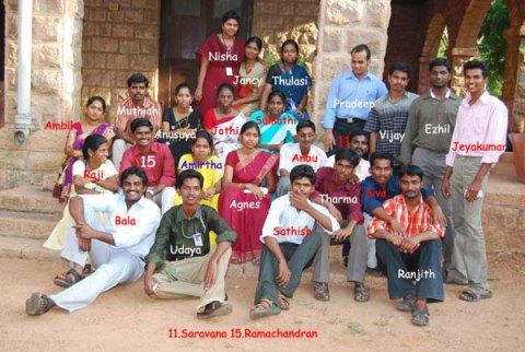 CD Students 2008 Resumes